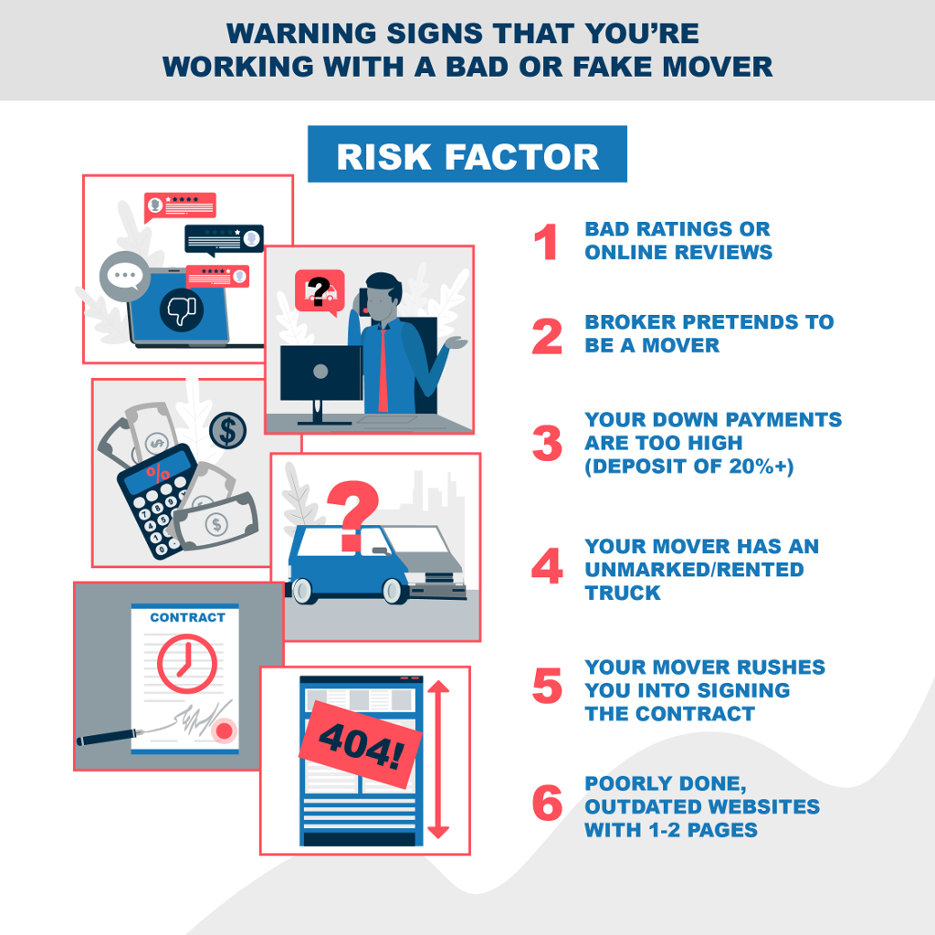 Warning signs that you are working with bad or fake mover infographic