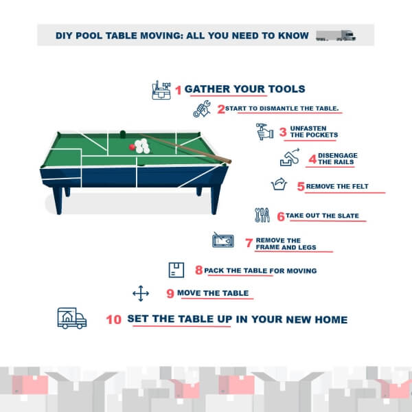 DIY pool table moving picture
