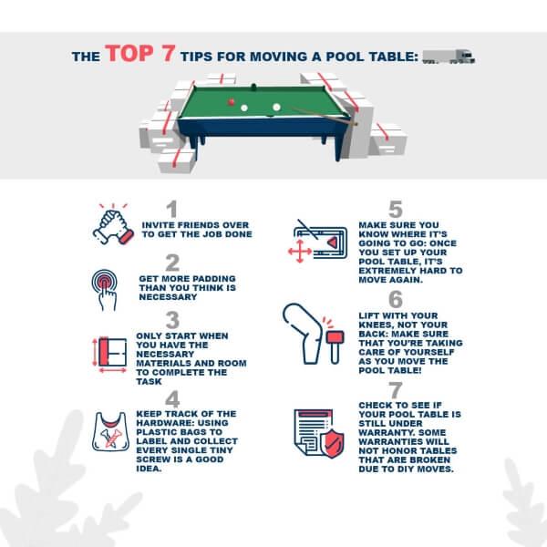 Pool table – DIY moving